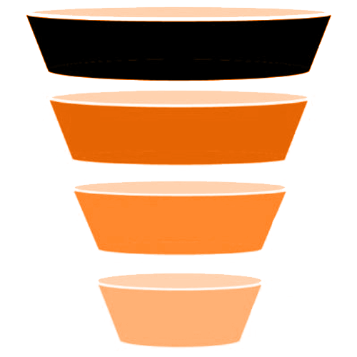 Der Funnel – die Alternative zur Website